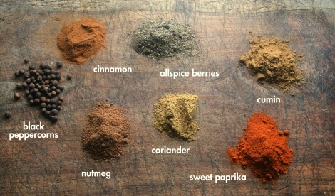 spices-names in white ltrs